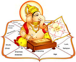 Vedic Astrology Reports