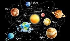Astrology Accessory® Planets Reports
